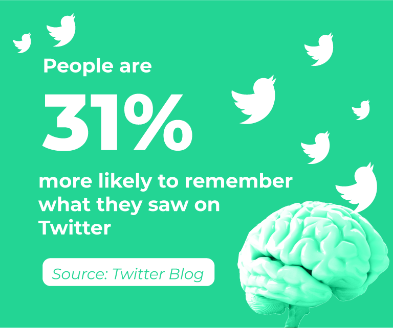 why build social presence on Twitter