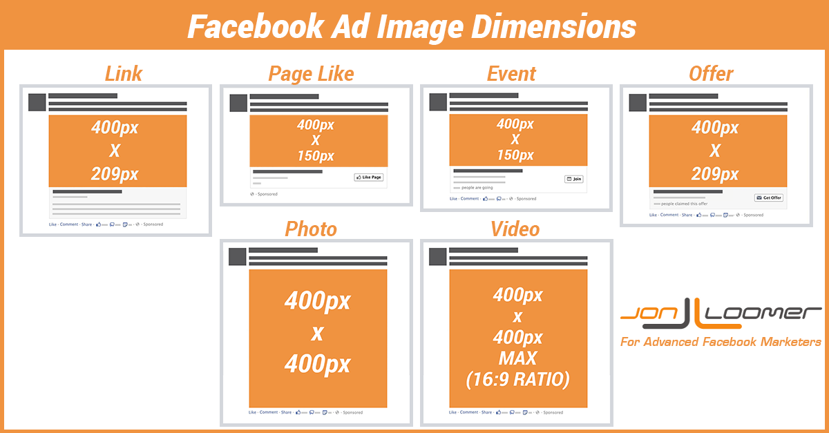 Facebook Ad Image dimensions and sizes