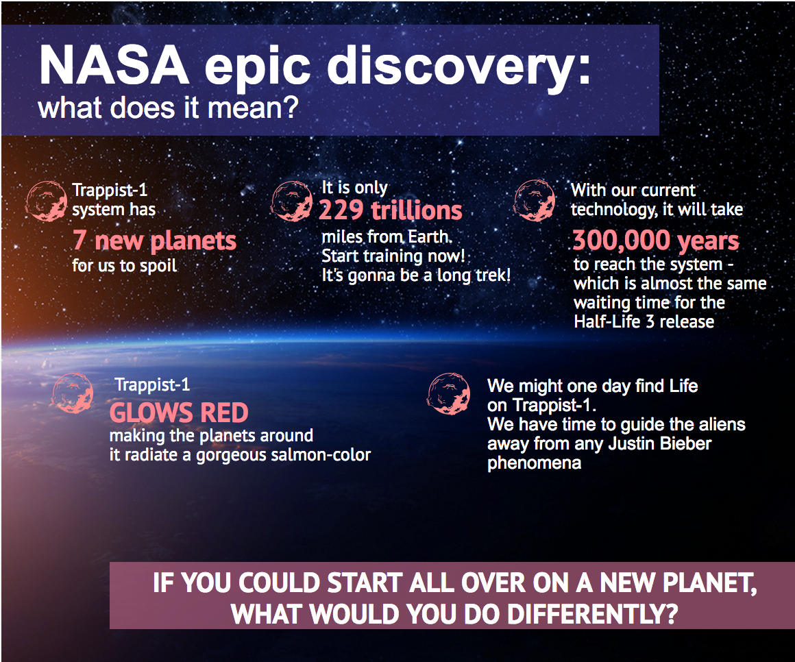 NASA discovery infographic