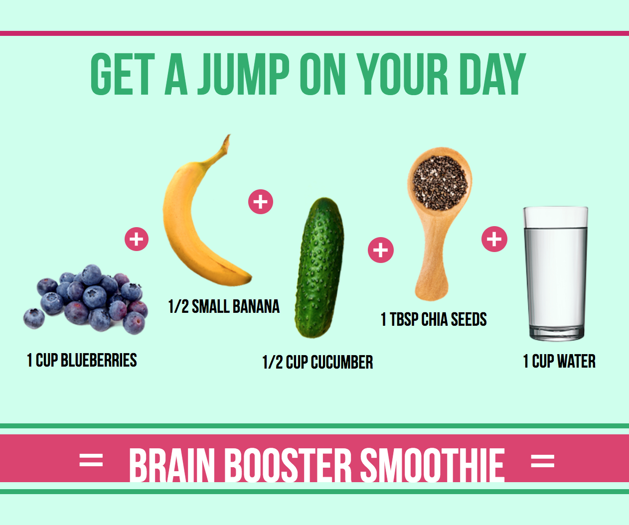 brain booster smoothie infographic