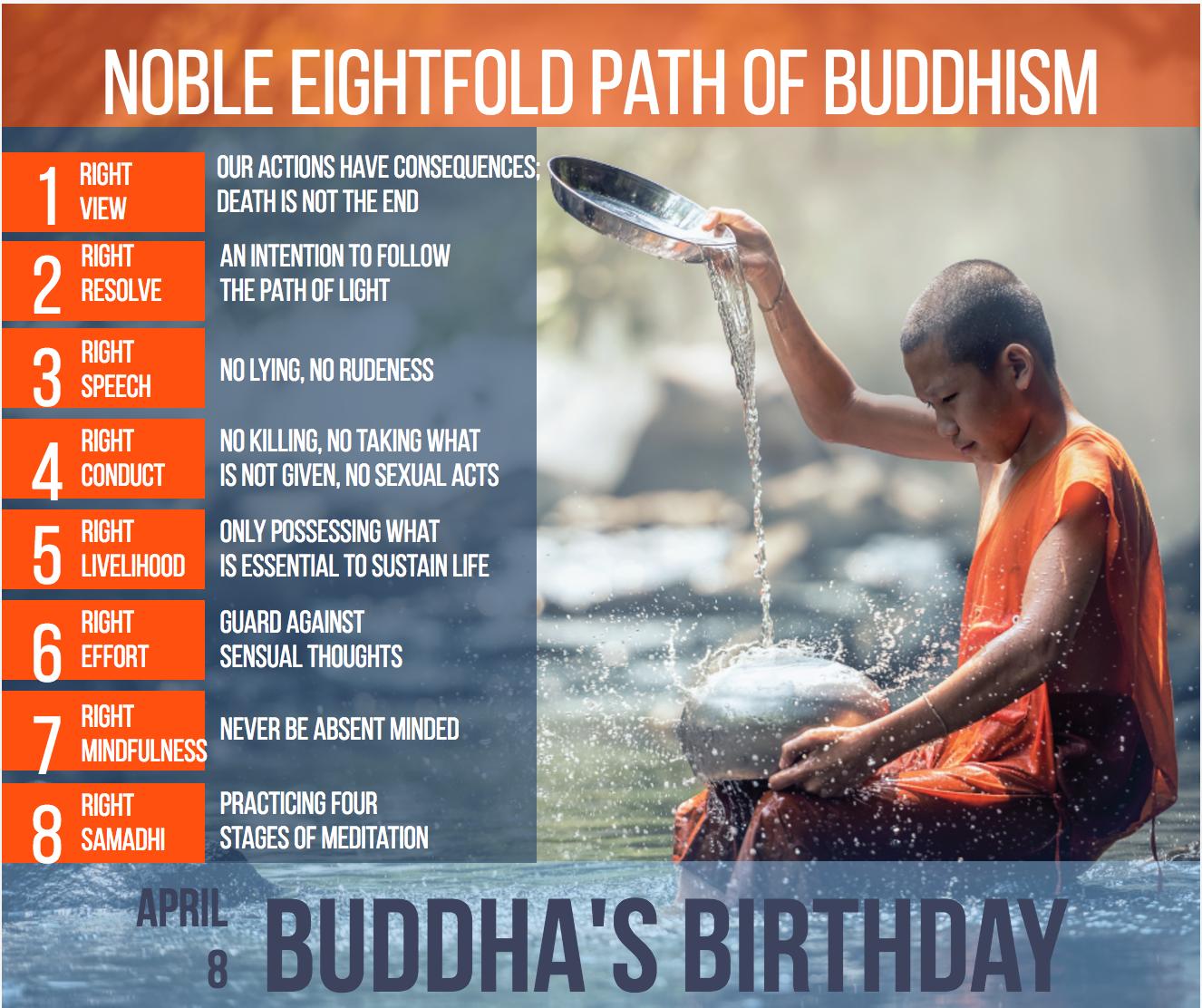 buddhism infographic