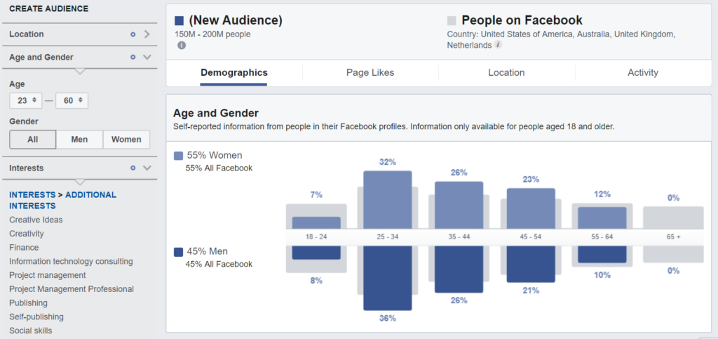 your audience's interests on Facebook