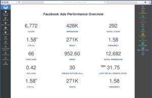 facebook advertising prices