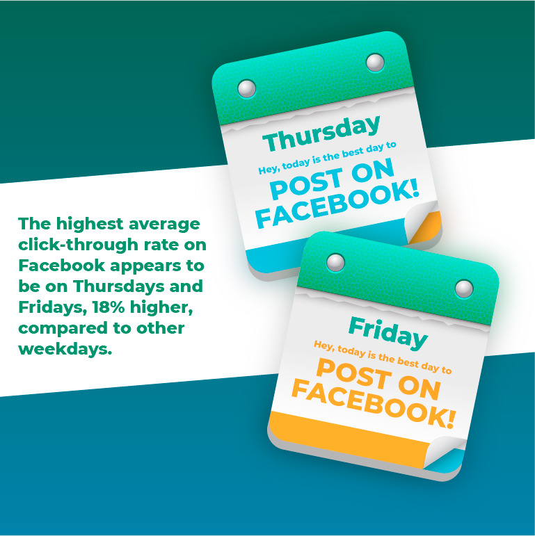 best times to post on Facebook for the most views