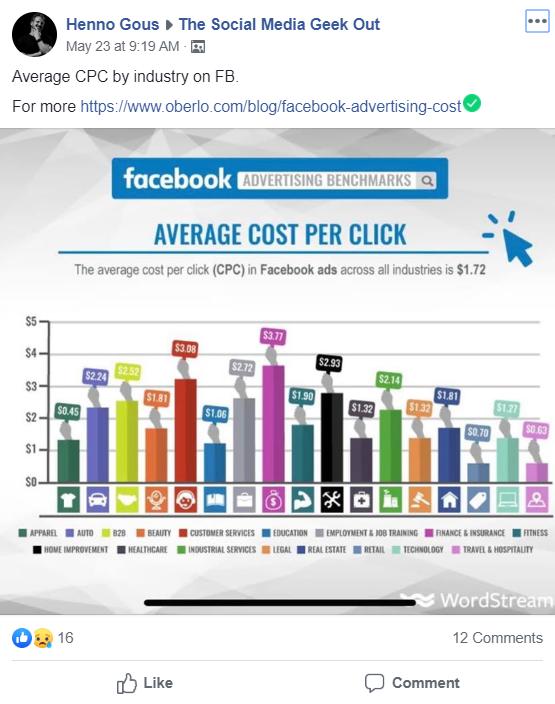social media acronyms and abbreviations