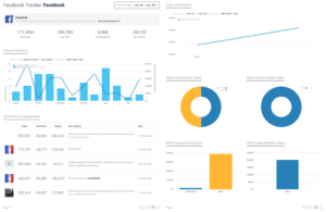 Don`t ignore your analytics