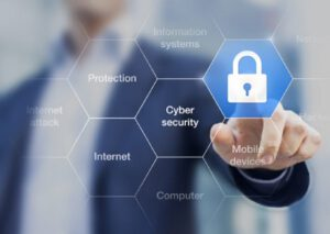 Invest in security technology-min