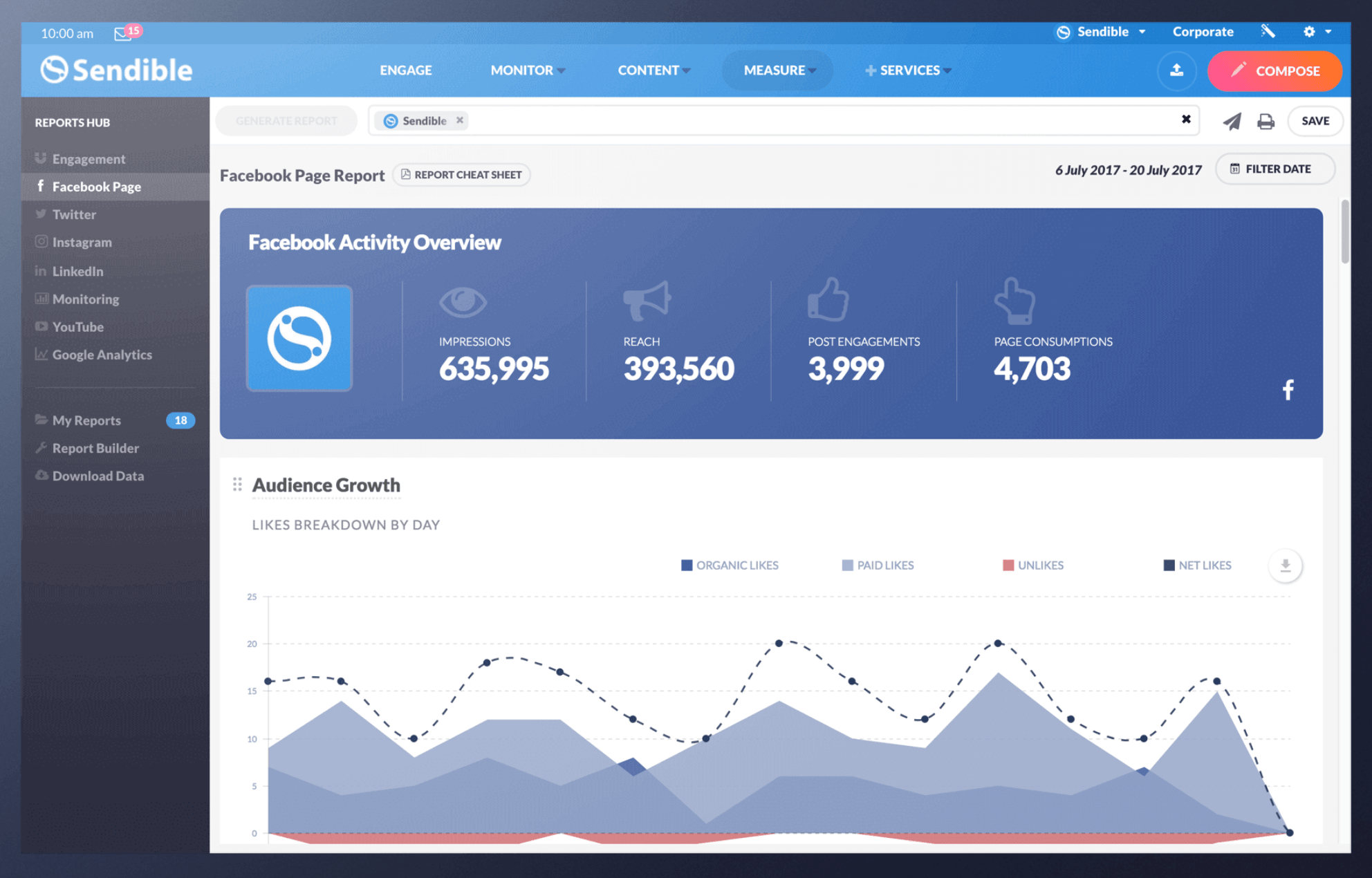 Sendible. One of The Best Social Media Management Sites