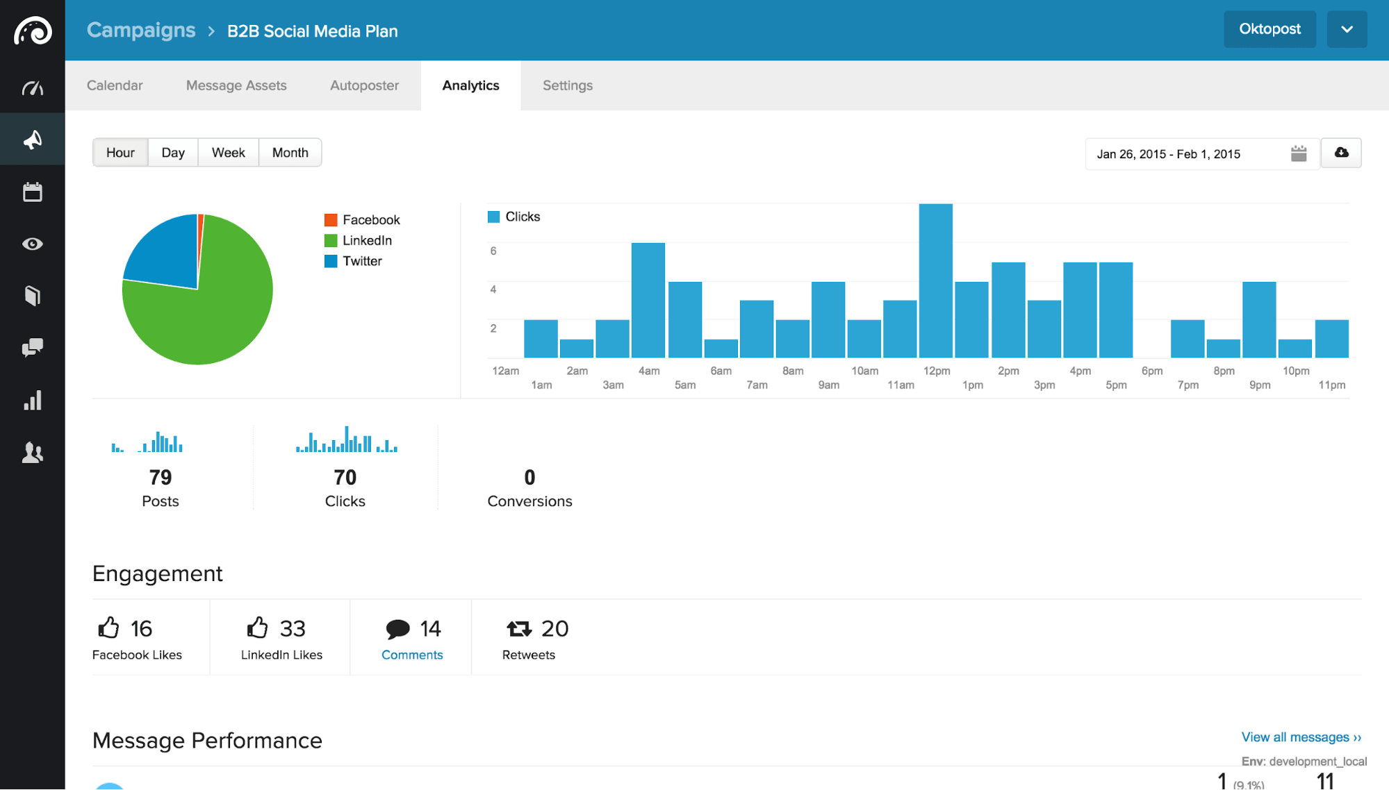 Oktopost. Social Media Manager Software